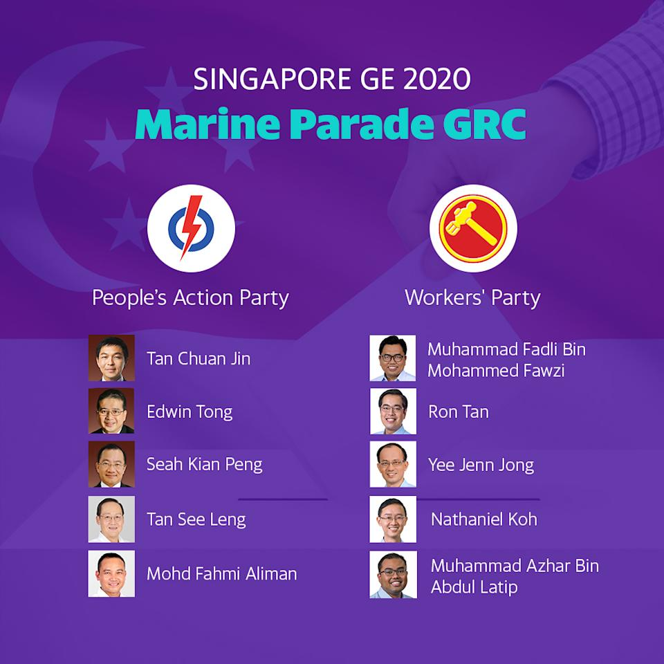 Candidates for Marine Parade GRC in General Election 2020.