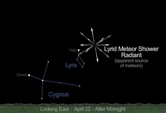 This sky map shows where to look in the eastern night sky on night of April 21 and the predawn hours of April 22 for the 2013 Lyrid meteor shower.