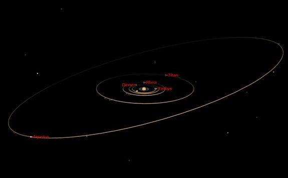 On Sunday morning, (April 28, 2013) the planet Saturn reaches opposition close to the border between Virgo and Libra. Its brighter moons mostly appear to move in ovals in the same plane as its famous rings.