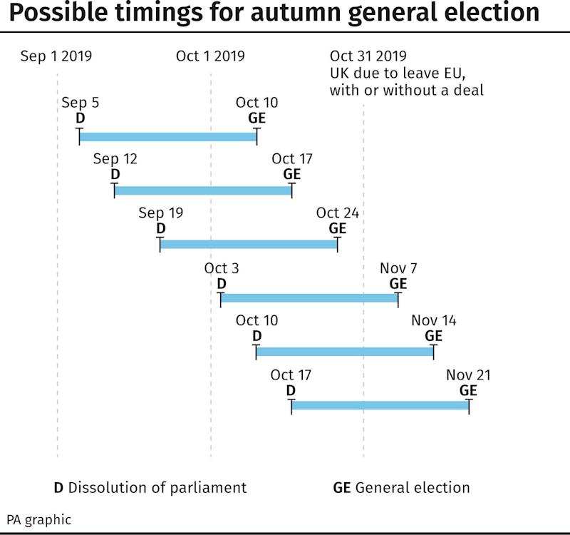 This is how an early general election could pan out