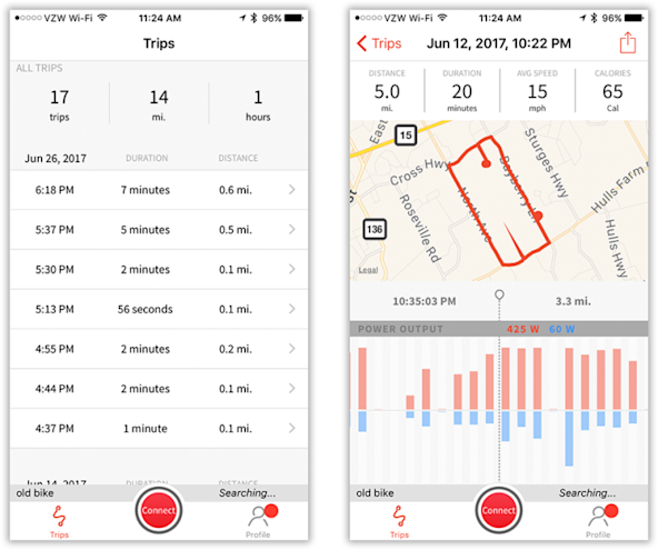 The Superpedestrian app tracks your rides—and graphs how feeble you are.