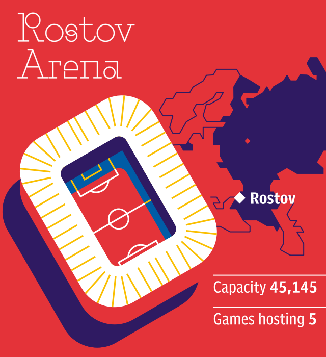 World Cup 2018 stadium: Rostov Arena