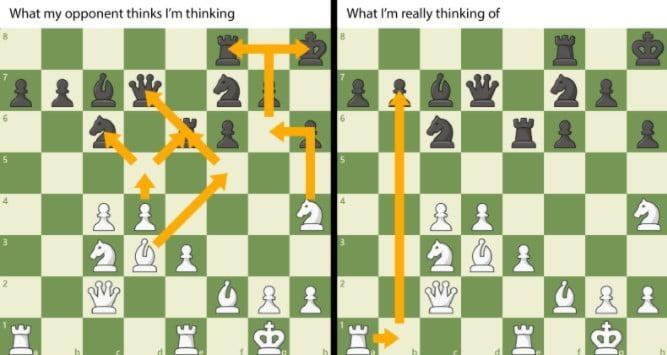 "<span class=""text"">Image courtesy of TSM e-sports</span> <span class=""credit"">Chess.com</span>"