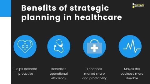 Uncovering the Core Benefits of Strategic Planning in Healthcare | Read Infiniti's Latest Blog for More Insights