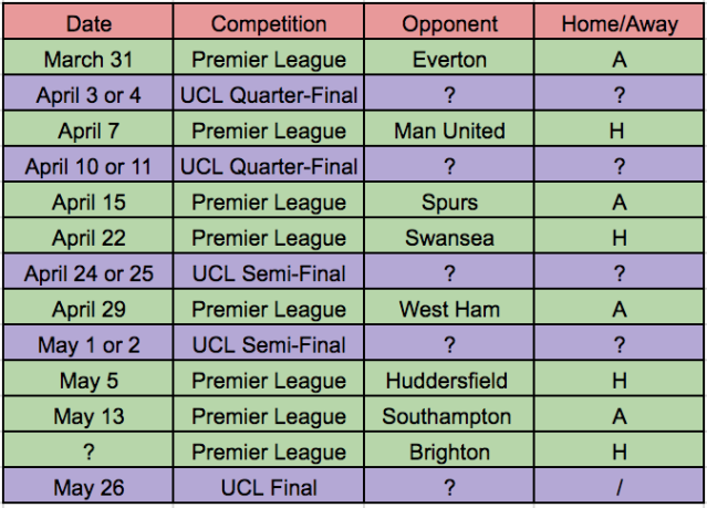 Potential Manchester City fixtures for the remainder of the season.
