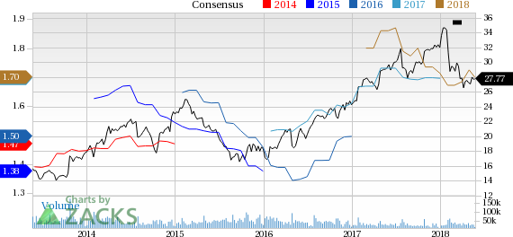 Corning (GLW) reported earnings 30 days ago. What's next for the stock? We take a look at earnings estimates for some clues.