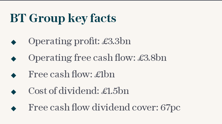 BT Group key facts