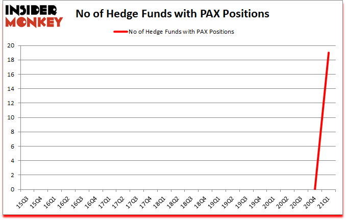 Is PAX A Good Stock To Buy?