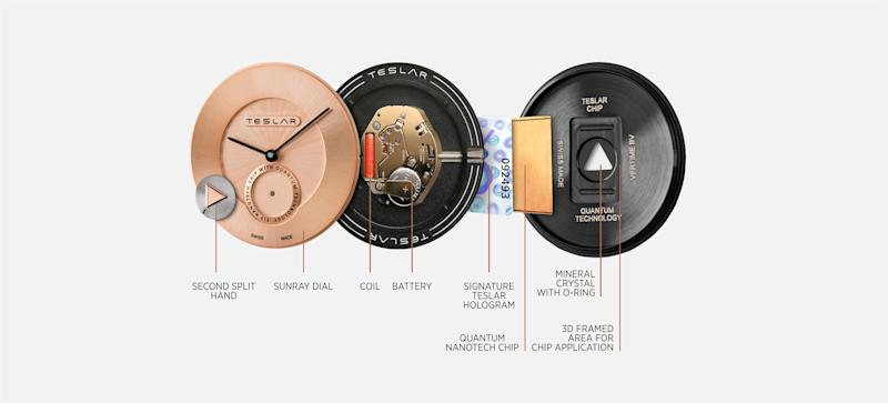 TESLAR watches house a USA Made ELF Nanotech Turbo Chip featuring quantum technology that works in synchronization with a Swiss Made quartz movement and the battery of the watch.
