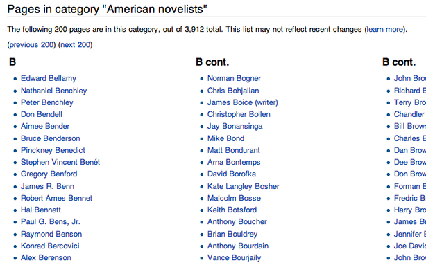Wikipedia's Boys Club of 'American Novelists'