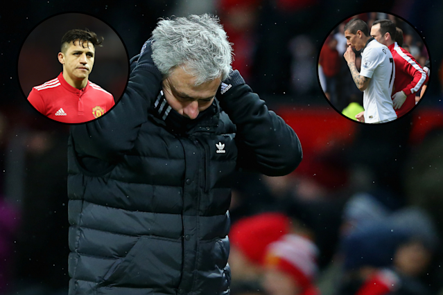 Jose Mourinho could be fearing the worst after Alexis Sanchez's innocuous start to life at Old Trafford
