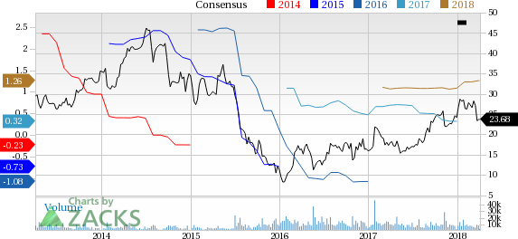 Allegheny's (ATI) shares ride on better-than-expected Q4 results and bright prospects from its JV deal with the Tsingshan Group.