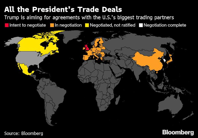 "(Bloomberg) -- Terms of Trade is a daily newsletter that untangles a world embroiled in trade wars. Sign up here. German Economy Minister Peter Altmaier sees a 50% chance of the European Union striking a trade agreement on industrial goods with the U.S., possibly this year.""There is a mutual interest to avoid an escalation and to seek a reasonable solution,"" Altmaier told reporters after he met with U.S. Trade Representative Robert Lighthizer on Thursday in Washington. If the two sides would respect each others' key interests, an agreement could be reached by the end of 2019, he said.Talks between the EU and the U.S. on a trade deal have been stalled as Europe rejects America's calls to include farm products in a deal. Hanging over the talks is President Donald Trump's threat to impose tariffs of as high as 25% on imported vehicles and parts, which would hit European automakers particularly hard, and the EU's threat of retaliation.That would mean the end of the fragile truce struck a year ago in the wake of American duties on European steel and aluminum, which provoked a tit-for-tat response from the EU targeting firms in politically sensitive states like Kentucky and Wisconsin.Altmaier said no concrete proposals were discussed during his meeting with Lighthizer.The Germany minister said he told Lighthizer that U.S. plans to investigate a French tax on big tech companies for revenue earned in France should not impede the EU-U.S. trade talks and that a global solution to digital taxation is still preferable.An international agreement would prevail over any national digital tax, and ""we should simply step up our international efforts in the OECD,"" Altmaier said at an economic conference in Washington. The Organization for Economic Cooperation and Development is aiming to reach a global consensus on taxing digital services across borders by 2020.To contact the reporter on this story: Birgit Jennen in Berlin at bjennen1@bloomberg.netTo contact the editors responsible for this story: Ben Sills at bsills@bloomberg.net, Sarah McGregor, Robert JamesonFor more articles like this, please visit us at bloomberg.com©2019 Bloomberg L.P."