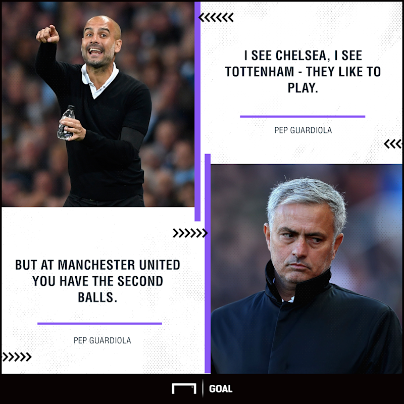 Pep Guardiola Takes Pop At Man Utd's Style Of Play