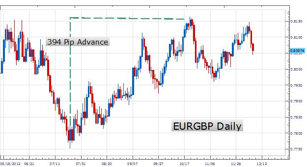 Learn_Forex_How_to_Trade_With_DMI_body_Picture_5.png, Learn Forex: How to Trade with DMI
