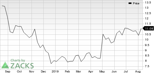 Wesco Aircraft Holdings, Inc. Price