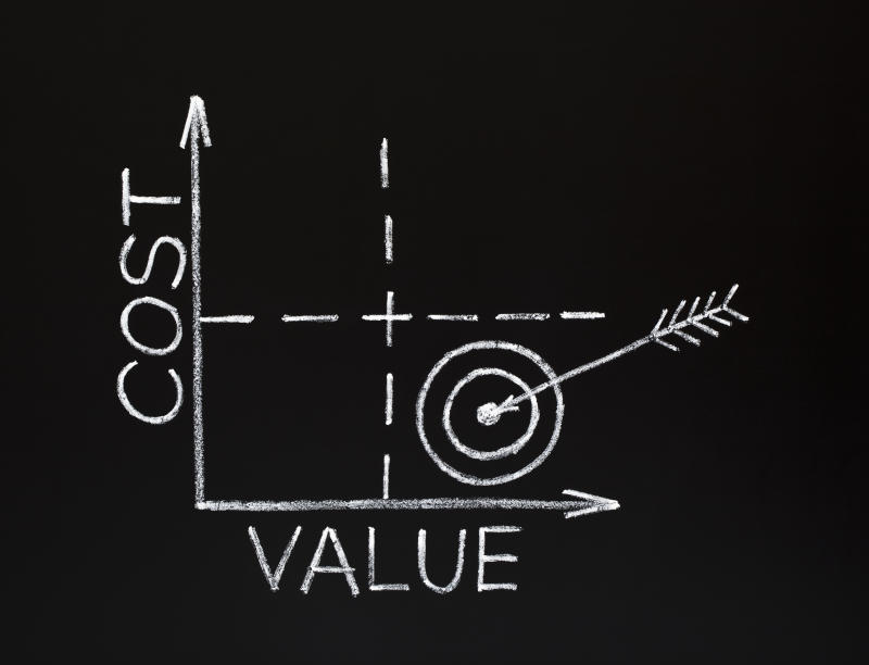 A graph with a y cost axis and value x axis, with an arrow targeted on low cost and high value.