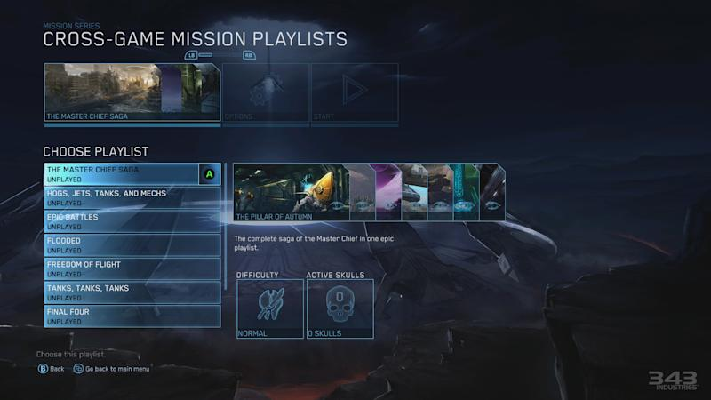 Master Chief Collection A Look At The Halo Holy Grail