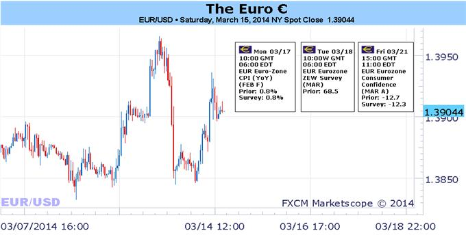 ECBs-Draghi-Warns-on-Euro-Strength-Will-it-Keep-Rising_body_Picture_1.png, ECB's Draghi Warns on Euro Strength – Will it Keep Rising?