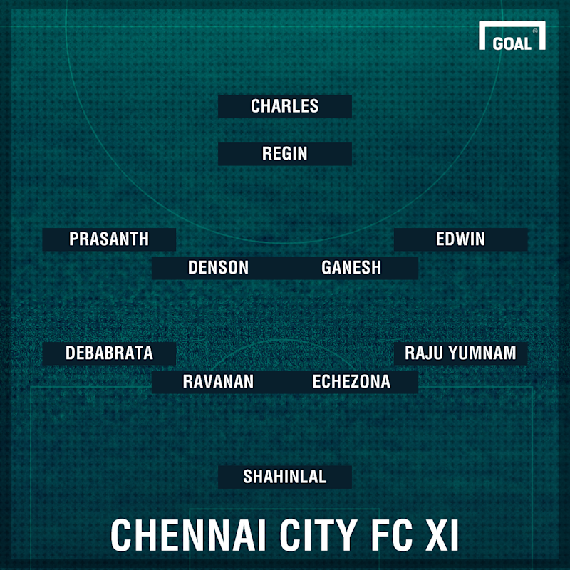Chennai City probable XI