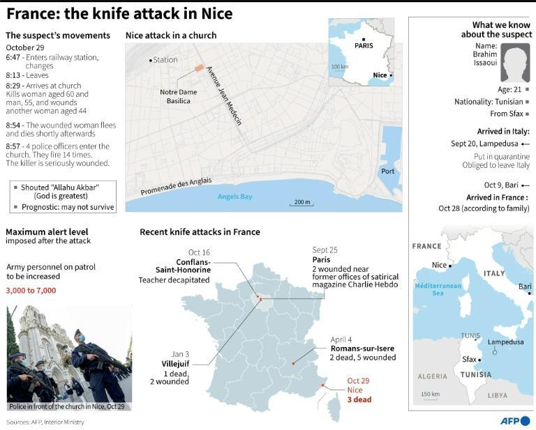 The movements of the suspected killer in Nice on October 29