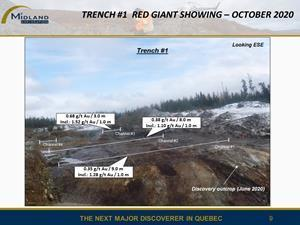Red Giant trench