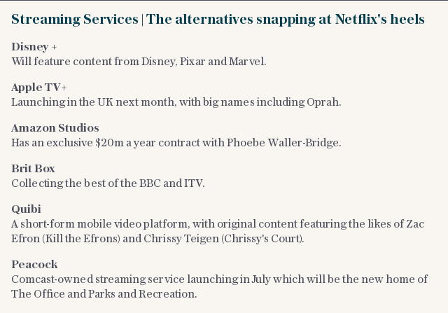 Streaming Services | The alternatives snapping at Netflix's heels