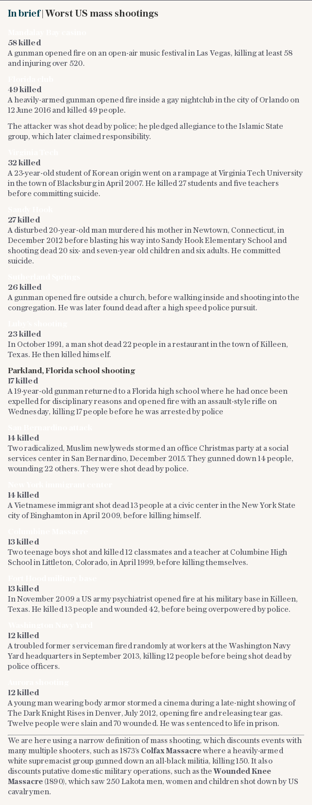 In brief   Worst US mass shootings