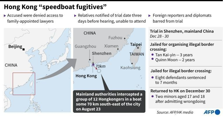 "Hong Kong ""speedboat fugitives"""