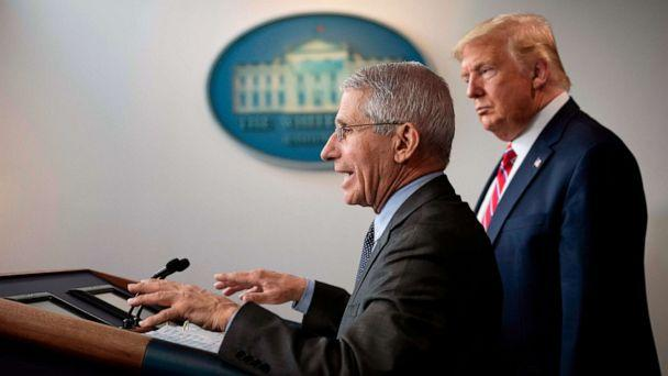 PHOTO: Dr. Anthony Fauci, director of the National Institute of Allergy and Infectious Diseases, speaks during a briefing on the latest development of the coronavirus outbreak in the U.S. at the White House, March 20, 2020, in Washington. (Jim Watson/AFP via Getty Images)