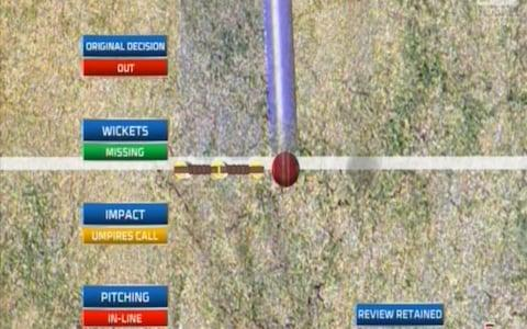 Ball tracking shows the ball missing the stumps - Credit: Sky Sports Cricket