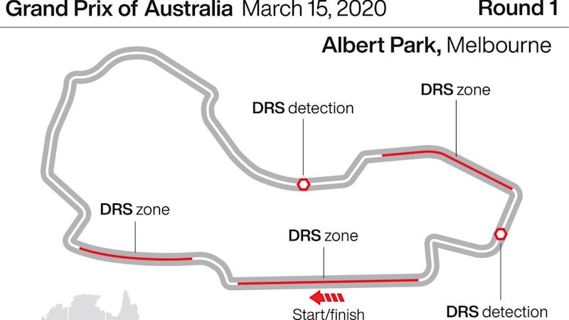 The opening grand prix of the Formula One season in Melbourne is in jeopardy due to coronavirus