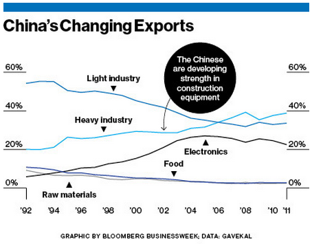 Bloomberg_Chinese_Manufacturing.PNG