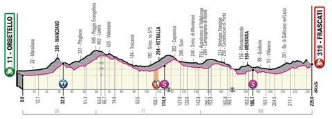 Giro d'Italia 2019, stage four profile – How to follow the 2019 Giro d'Italia online, on live TV and through daily episodes of The Cycling Podcast