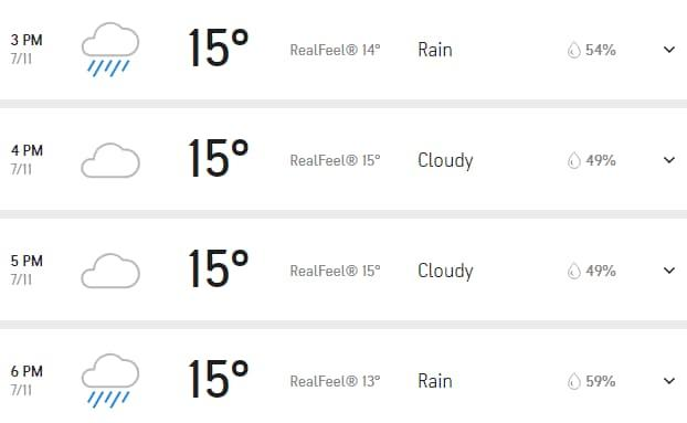 The weather forecast for the Red Bull Ring - AccuWeather.com