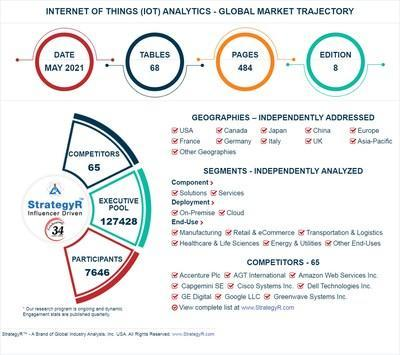 Internet of Things Analytical Market (IoT)