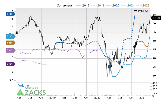Price Consensus Chart for FS Bancorp