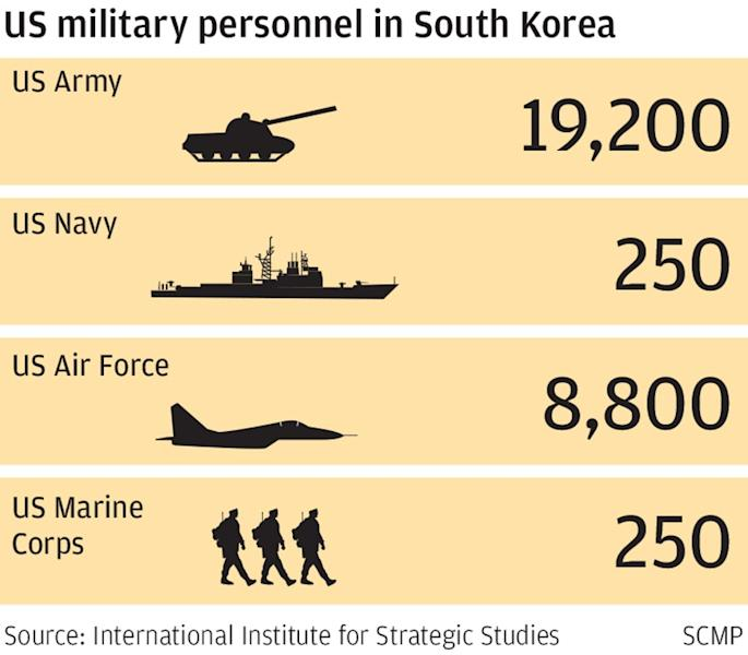 Fears arise that suspension of US-South Korea military exercises may have dangerous repercussions