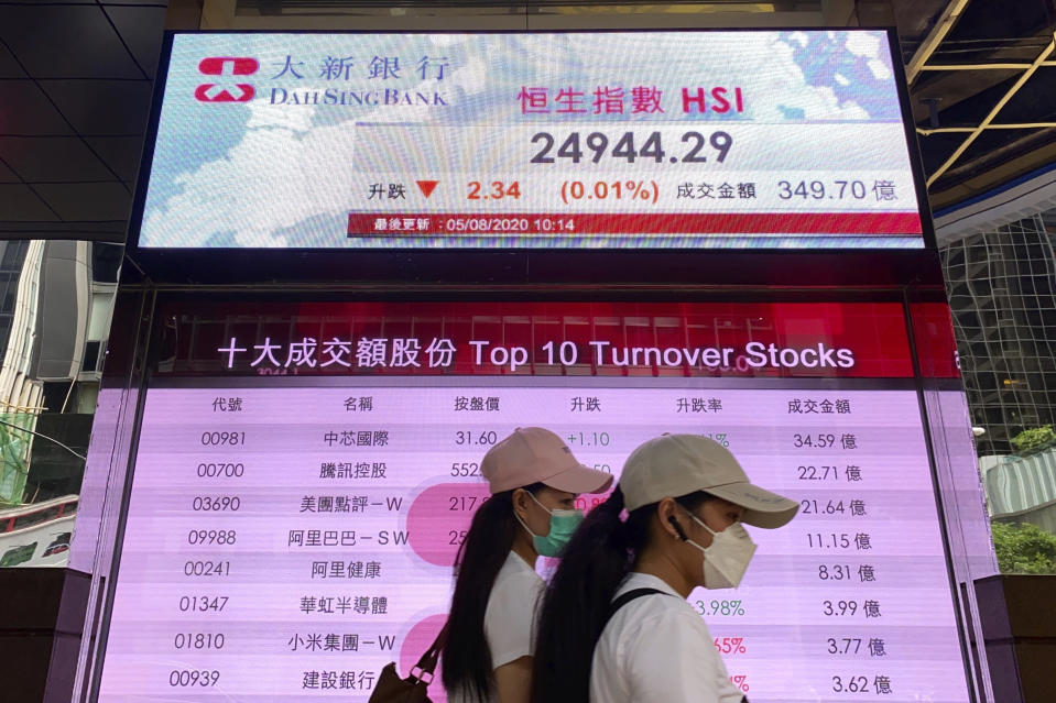 Women wearing face masks walk past a bank's electronic board showing the Hong Kong share index at Hong Kong Stock Exchange Wednesday, Aug. 5, 2020. (AP Photo/Vincent Yu)