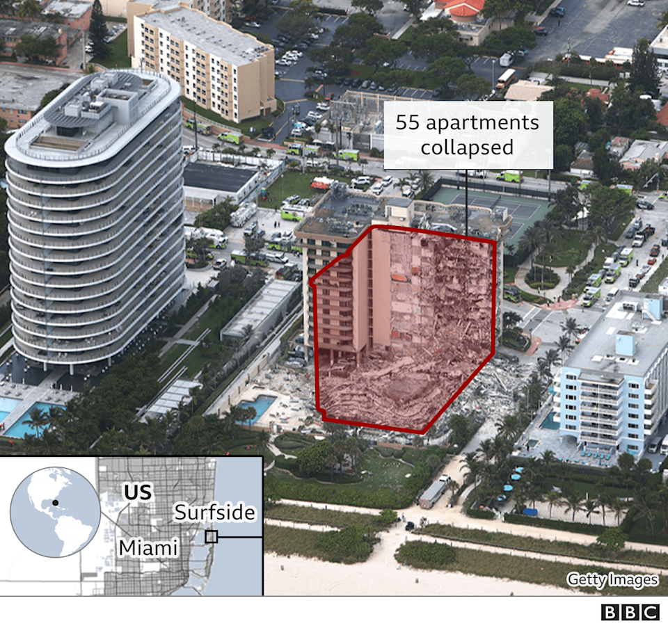 Map showing the location of the collapsed building north of Miami