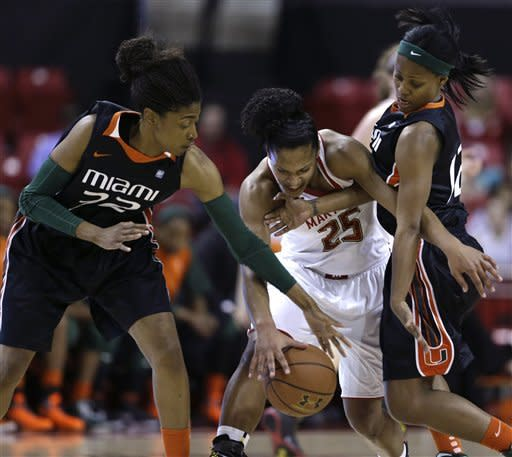 Maryland forward Alyssa Thomas (25) tries to keep possession of the ball as she is pressured by Miami forward Morgan Stroman, left, and guard Krystal Saunders in the first half of an NCAA college basketball game in College Park, Md., Thursday, Jan. 10, 2013. (AP Photo/Patrick Semansky)