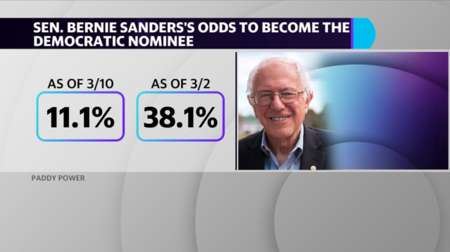 Paddy power spread betting democratic party online soccer betting usa