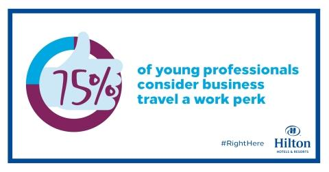 New Research Reveals Ultimate #WorkPerk for Young Professionals: Traveling