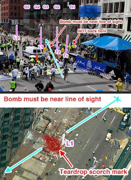 "This image made on Friday, April 19, 2013 from the a post on the imgur.com online image hosting service by user ""gdhdshdhd"" shows analyses overlaid on photographs of the site in Boston where one of two explosives were detonated at the finish line of Monday's Boston Marathon. ""I'm seeing a lot of confusion and misinformation from news sites about where each bomb was detonated. After combing through the photos I've seen, I believe I've been able to make a solid case as to their exact location, where 'exact' in this case has an error margin of about 2-meters,"" user ""gdhdshdhd"" said. (AP Photo)"