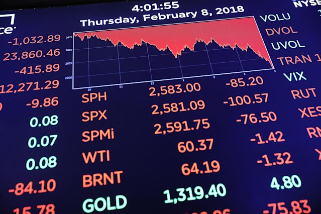 Wall Street just had its worst week in two years. Here's what's likely to happen next. (Getty Images)