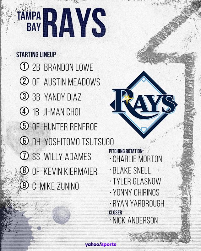 Tampa Bay Rays projected lineup. (Photo by Paul Rosales/Yahoo Sports)