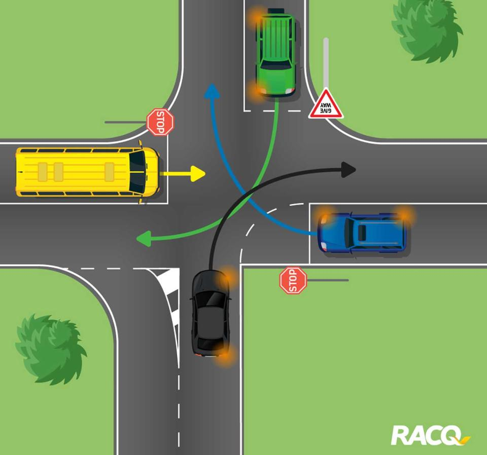 Four cars are pictured at an intersection in a RACQ quiz question.