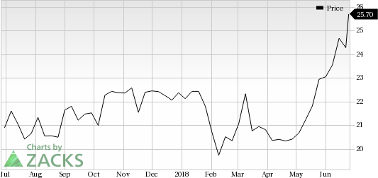 Saratoga Investment (SAR) was a big mover last session, as the company saw its shares rise nearly 6% on the day.