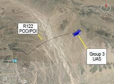 PFCR Track of RAM and Group 3 UAS at the YPG Event
