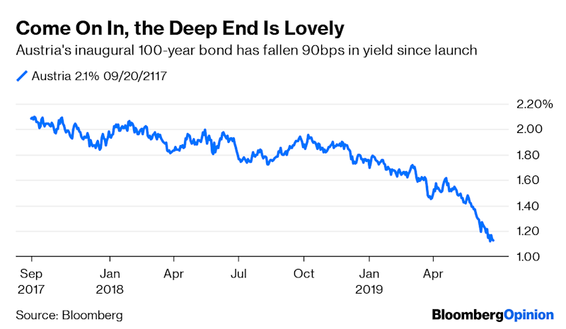 A 100-Year Austrian Bond at 1.2%. What Fresh Madness Is This?